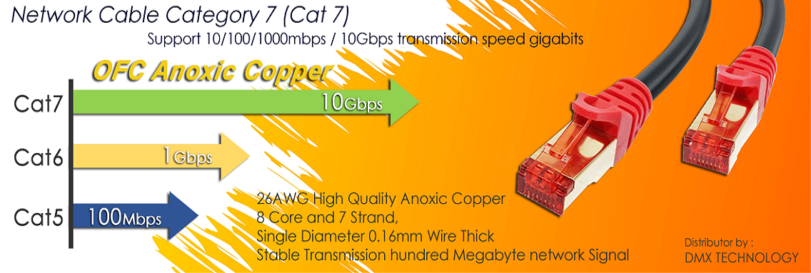 High SPeed Network Cable Cat 7